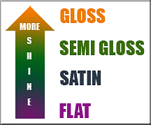 Wood finishes for Semi gloss vs satin